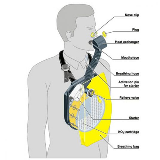 Drager Oxy K Breathing Apparatus Diagram Image