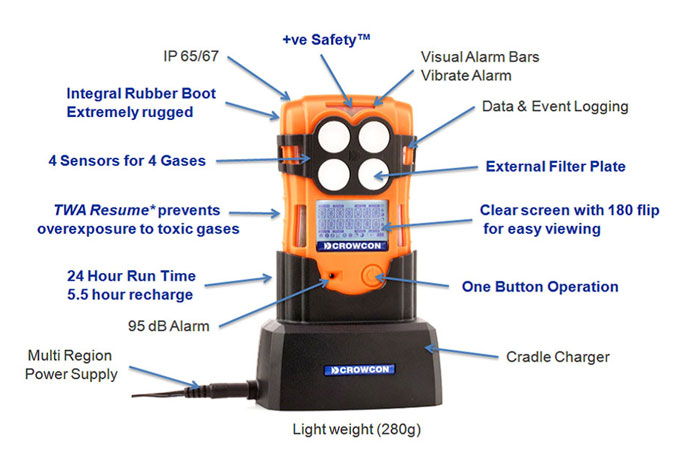 crowcon-t4-multi-gas-detector